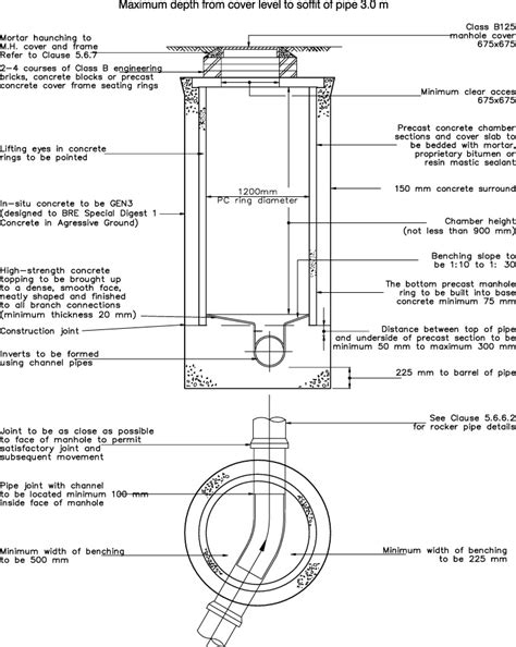 sewer design guidelines uk pin thumbnail of e 40 05 manhole cable rack detail on