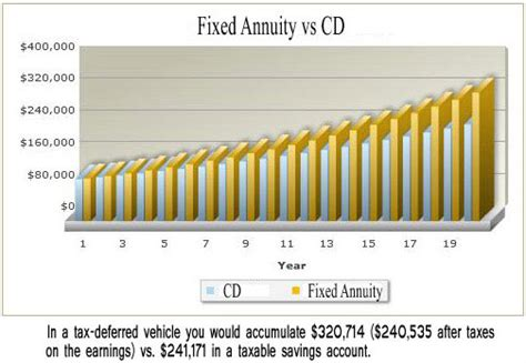 joint and survivor annuity tables annuityf joint and survivor annuity tables