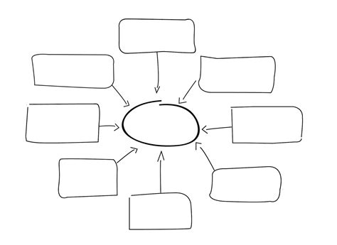 Template Diagram by 6 Best Images Of Blank Spider Diagram Template Blank