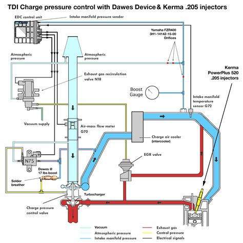 e53 wiring diagram e67 wiring diagram wiring diagram odicis