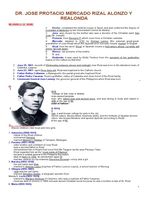 research paper about jose rizal term paper about dr jose rizal
