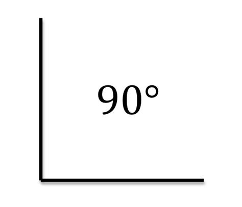 Ninety Degrees it s all about the angles the order expert