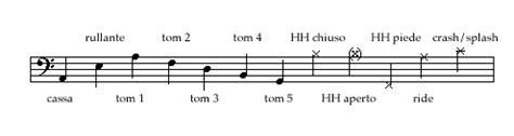 video tutorial drum jadilah legenda leggere le note danieletraschitti