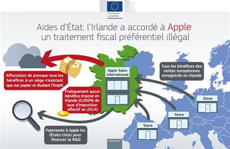 apple europe apple attaque attac zdnet