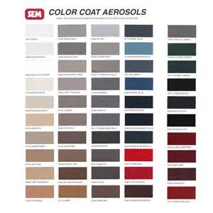 sem color coat chart colorcoat color card