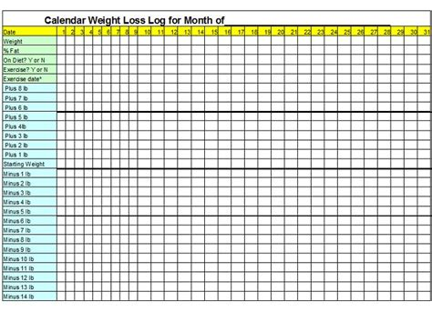 search results for printable weight loss chart template