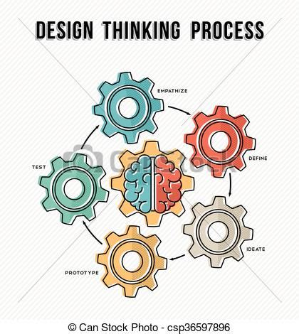 layout artist thought process eps vectors of design thinking process concept guide