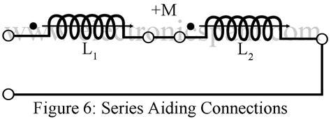series aiding inductors series aiding inductors 28 images inductors in parallel and parallel inductor circuits