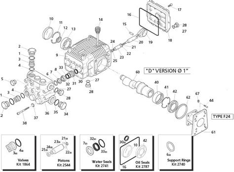 briggs and stratton pressure washer parts diagram troy bilt pressure washer parts diagram troy bilt
