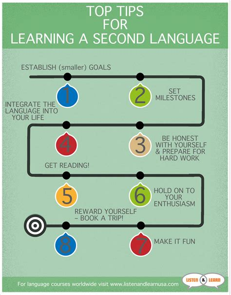 Learning A Second Language 8 top tips for learning a second language listen learn usa