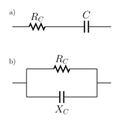an ideal parallel plate capacitor has a capacitance of c capacitor