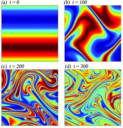 pattern formation in magnetic fluids michael shelley publications 2005 2009