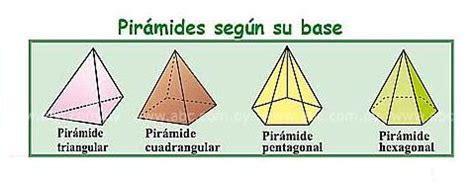 imagenes de pirmides geometricas cuerpos s 243 lidos geom 233 tricos pir 193 mide regular