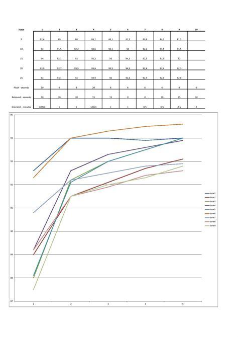 Nouva Simonelli Appia Ii Compact 2 Compak K6 Grinder espresso scace readings hx jet 1 6 mm