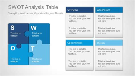 Swot Analysis Powerpoint Template Slidemodel Microsoft Powerpoint Templates Swot