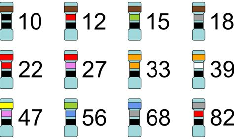resistors of values 8 12 and 24 are connected in parallel across a fresh battery set of 610 resistors e12 series 28 images widerstands sortiment mit 610 bauteilen 1 4w e12