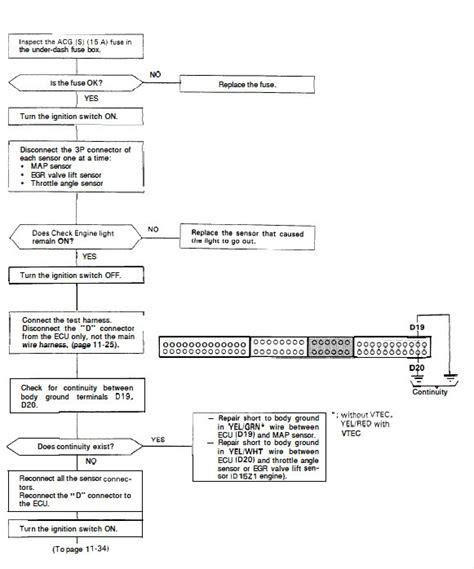 93 civic fuse box diagram wiring diagram manual