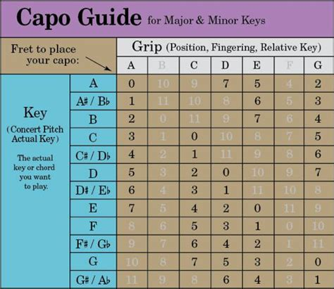 the b a b e s guide to winning in the workplace you don t to compromise books capo chart quotes