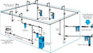 Eastwood Homes Floor Plans instalaciones neumaticas y redes de aire comprimido