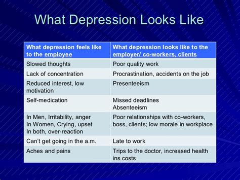 what looks like a wwcma october meeting cost of depression in the workplace