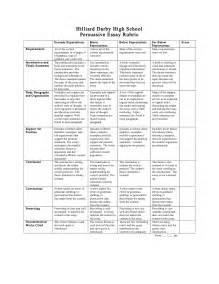 Rubric For Argumentative Essay Middle School by Speech Rubric For Middle School Social Studies Presentation Rubric Exles Study