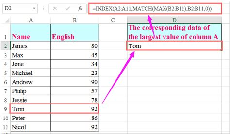 excel vba get highest value in column how to find the