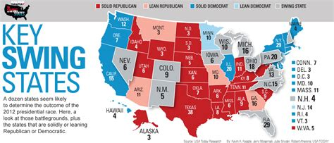 Red States Blue States And Swing States Historywithhoneyy