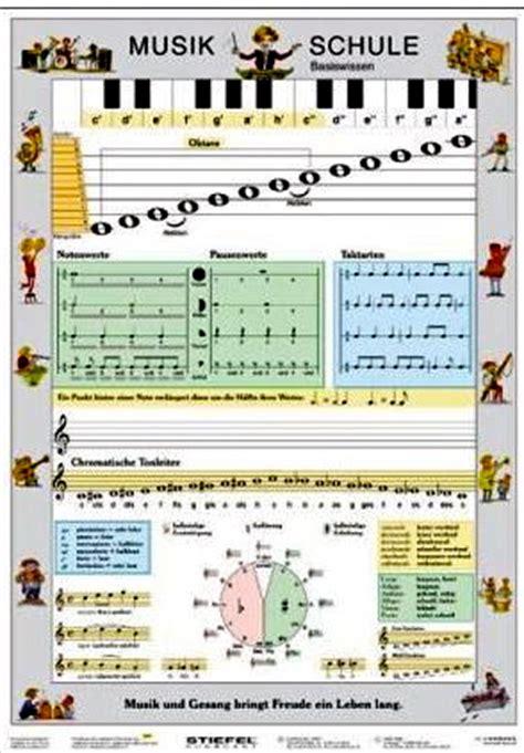 Poster Note Isi 8 40 X 20 Cm musik poster f 252 r unterricht im kinderpostershop