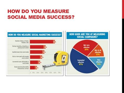 Mba How To Measure Repeat Business by How To Measure The Success Of Your Social Media Efforts