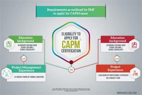 prepare  capm certification whizlabs blog