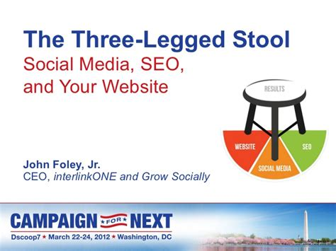 the three legged stool social media seo and your website