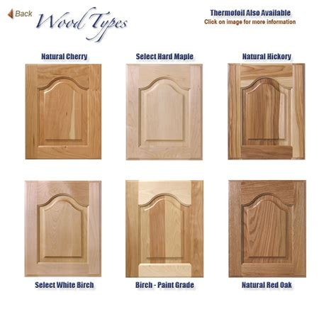 Types Of Wood Cabinets For Kitchen Kitchen Cabinet Wood Types Cabinets Matttroy