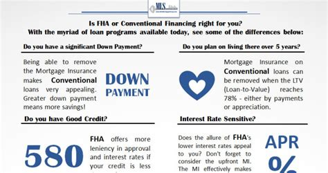 low interest house loans mortgage loans mortgage loan low down payment