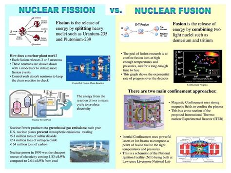 Fission Vs Fusion How To Survive A Nuclear Attack Steps For Preparation
