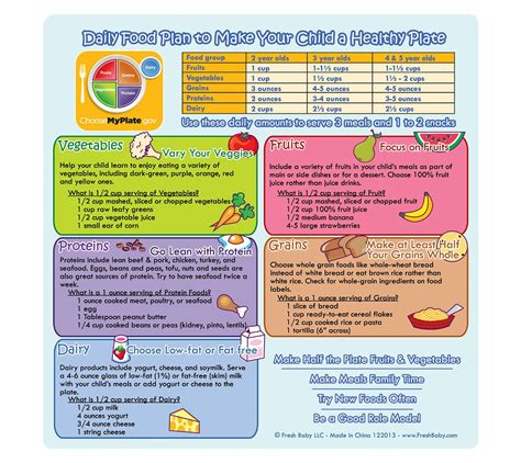 4 1 4 x 5 1 2 card template myplate daily food plan fresh baby