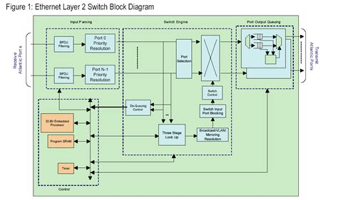 poe power ethernet b wiring schematics color poe get