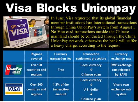 Forum Credit Union Payoff Number Visa Blocks Unionpay China Org Cn