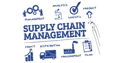 3 Core Supply Chain Management Trends in 2015