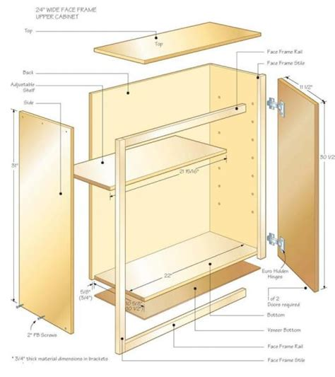 kitchen cabinet building plans ana white wall kitchen cabinet basic carcass plan diy
