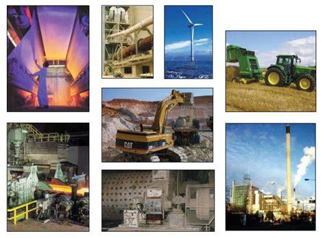industries views on different cuts lesson plans module3ruzenazatko