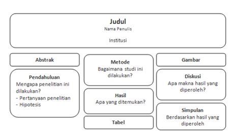 jurnal membuat hipotesis contoh hipotesis jurnal fontoh