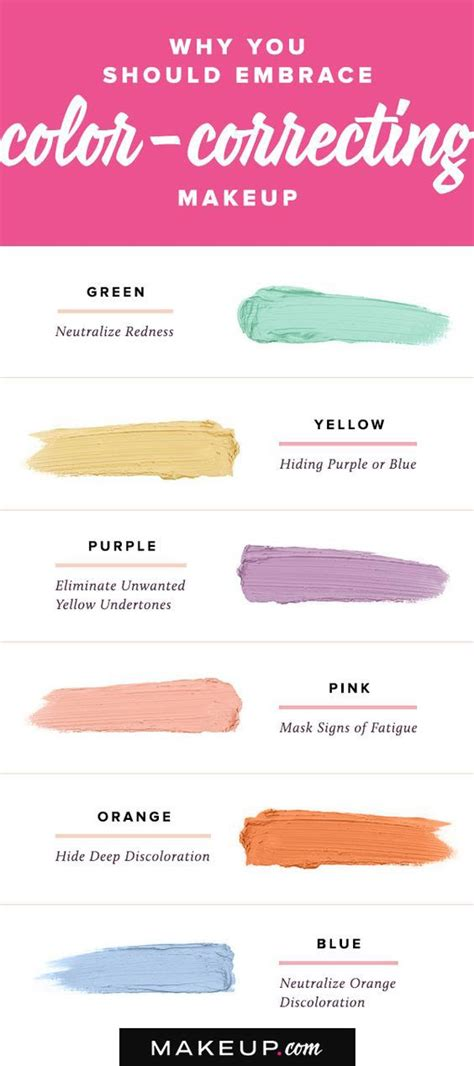 what color should your concealer be different types of powder and donald on