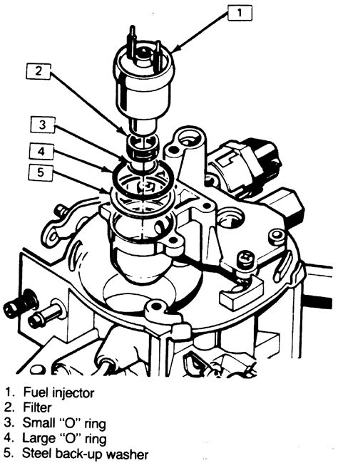 repair guides throttle body fuel injection system