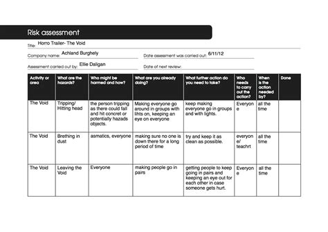 construction risk assessment template