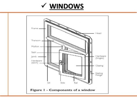 Draw Floor Plans Free by Doors And Windows Building Construction