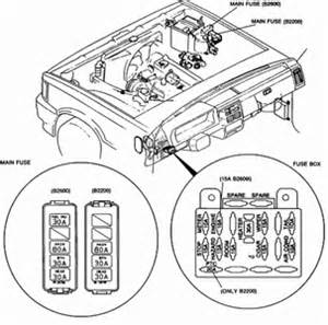 solved where is the fuse box 91 mazda b2200 up fixya