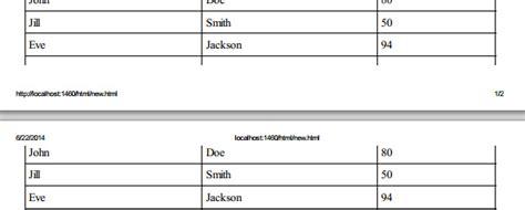 printable version css print html table urgent
