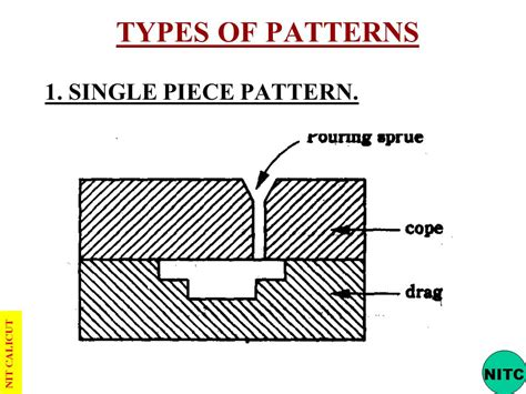 pattern types ppt metal casting nitc ppt download