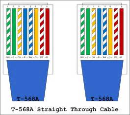 568b color code network wiring how to fryguy s fryguy s