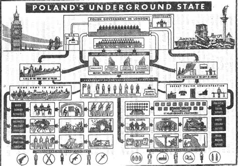 in broad daylight the secret procedures the holocaust by bullets books poland s underground state 1939 90 made from history